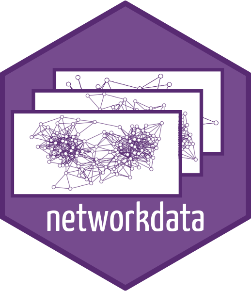 A large repository of networkdata
