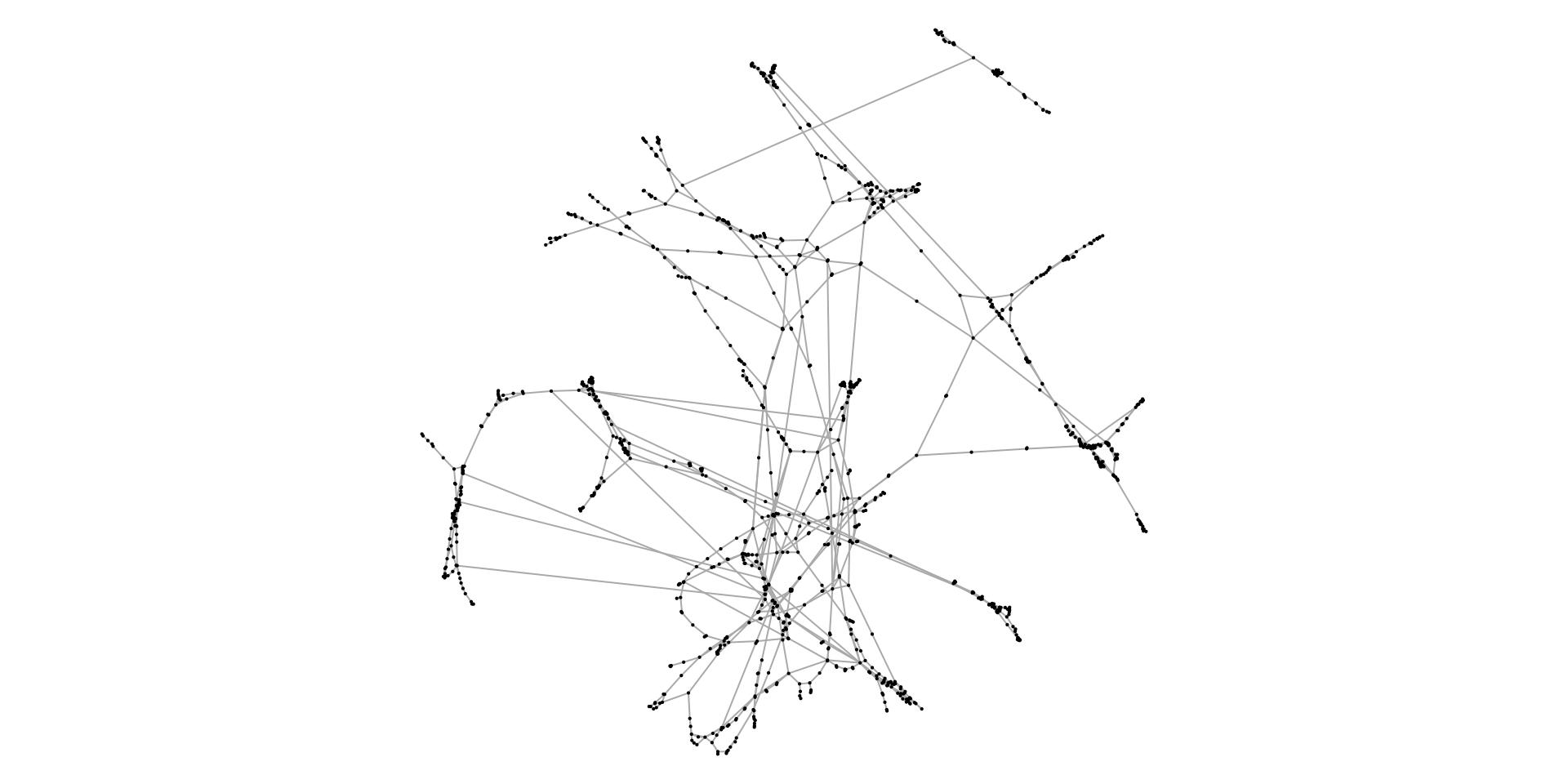 Stress based graph layouts