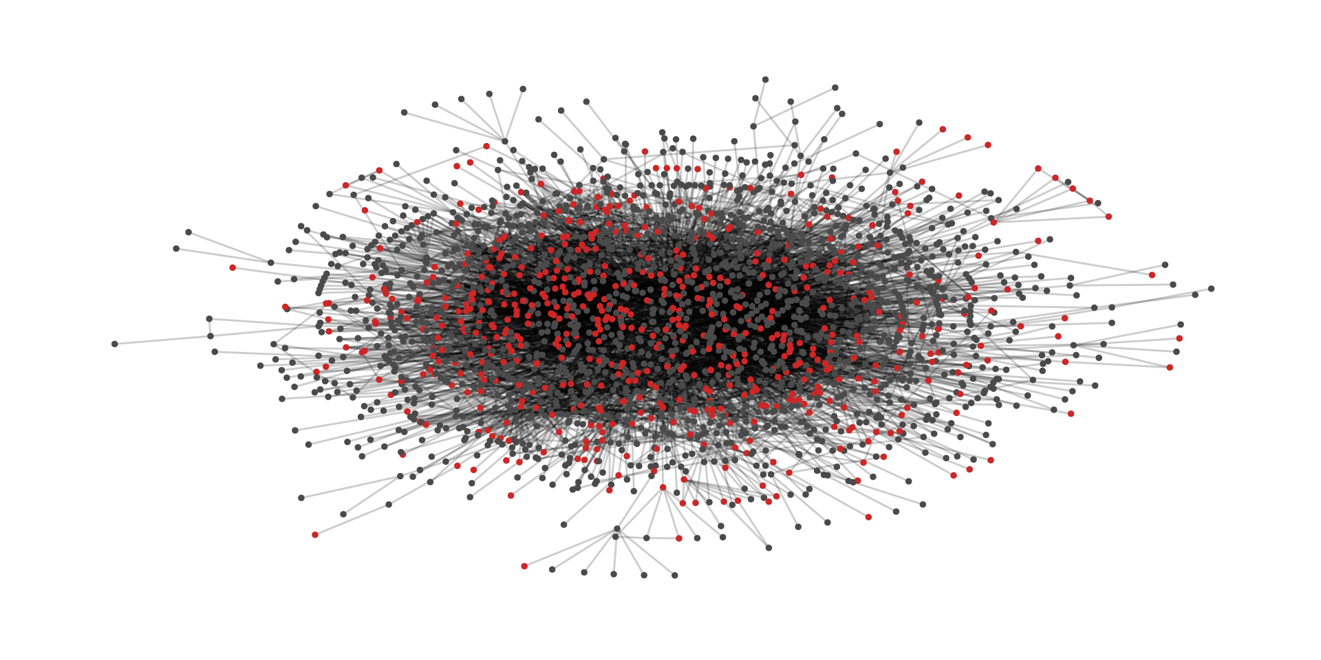Network Centrality in R: An Introduction · David Schoch